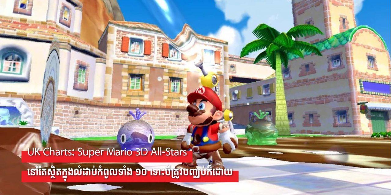 UK Charts: Super Mario 3D All-Stars នៅតែស្ថិតក្នុងលំដាប់កំពូលទាំង ១០ ទោះបីត្រូវបញ្ឈប់ក៏ដោយ